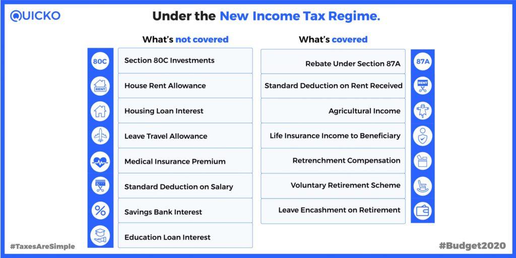 New-Tax-Regime-coverage