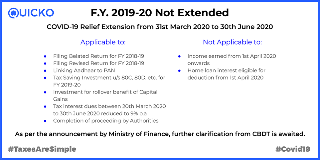 fy 2019-20 not extended