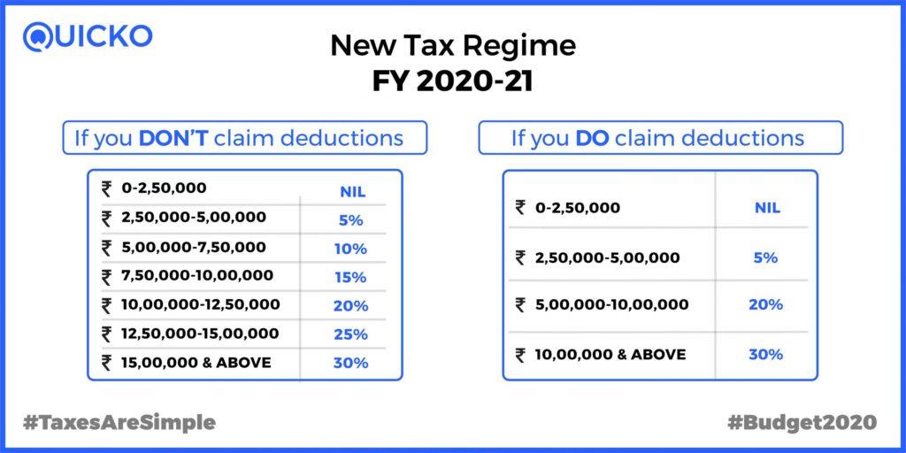 New vs Old Tax Regime