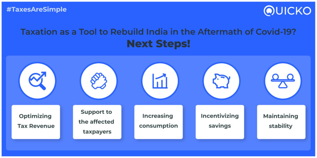 Taxation as a Tool to Rebuild India in the Aftermath of Covid-19